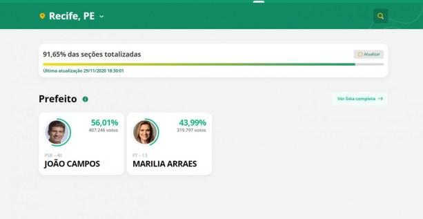 8855 - ELEIÇÕES 2020: João Campos é eleito o prefeito de Recife-PE