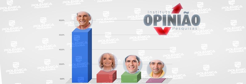 WhatsApp Image 2020 11 11 at 13.10.06 1 - PESQUISA SÃO JOSÉ DE PIRANHAS: Opinião aponta Chico liderando com 69,3%; Cleide com 11,5% e Domingos 10%