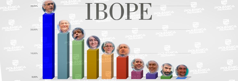WhatsApp Image 2020 11 14 at 19.49.25 - ÚLTIMA PESQUISA: IBOPE aponta segundo turno entre Cícero e Nilvan; veja os números