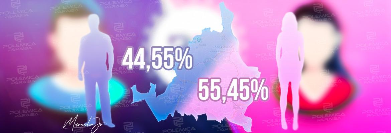 WhatsApp Image 2020 11 25 at 17.00.12 - ELAS PODEM DEFINIR A ELEIÇÃO: mulheres são maioria do eleitorado de João Pessoa; CONFIRA DADOS