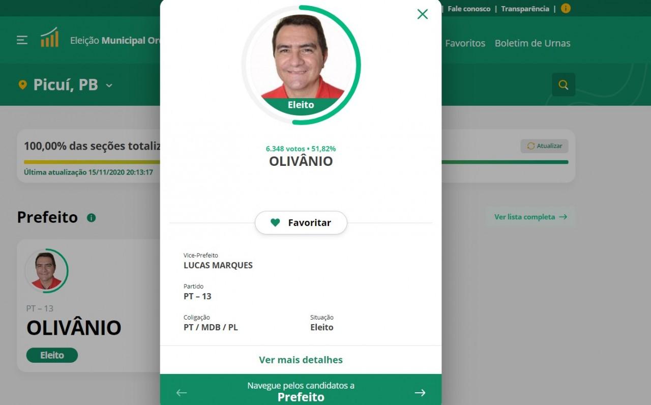 picui - ELEIÇÕES 2020: Olivânio é reeleito prefeito de Picuí
