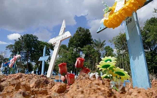 COVID 7 - COVID-19: Brasil volta a bater mil mortes e quase 70 mil casos em 24h