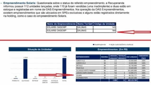 naom 5fc7c027982e2 - Documento da empresa de Moro prova que triplex era da OAS, não de Lula; confira