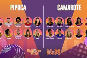 bbb - BBB 21: com paraibana, cantores e youtuber, veja todos os participantes da edição