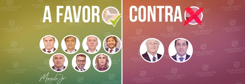 """WhatsApp Image 2021 04 07 at 14.15.34 - Saiba como votaram os deputados paraibanos para dar continuidade ao """"projeto fura fila"""", que facilita compra de vacinas por empresários"""