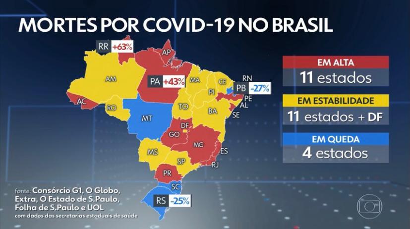WhatsApp Image 2021 04 18 at 07.28.52 2 - Paraíba encerra a semana com a maior redução no número de mortes do Brasil e como o estado que mais vacina no NE