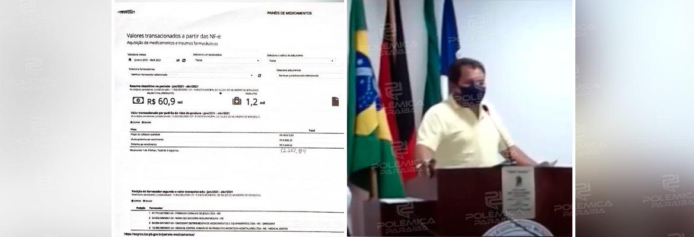 """WhatsApp Image 2021 04 28 at 15.18.40 - Prefeita paraibana compra medicamentos quase vencidos e vereador afirma que tomaria os remédios: """"vale por mais dois anos"""" - VEJA VÍDEO"""