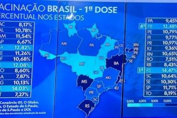vacinacao brasil - COVID-19: Paraíba continua como quarto estado que mais vacina no Brasil; número de óbitos se mantém estável