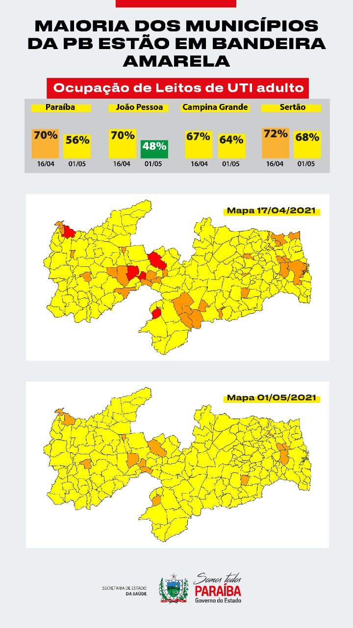 """WhatsApp Image 2021 05 01 at 18.42.13 - """"PARAÍBA VOLTANDO A RESPIRAR"""": bandeiras laranjas e amarelas voltam a predominar em 100% dos municípios"""