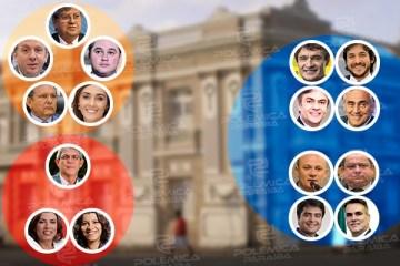 NOMES PROVÁVEIS PARA 2022: o início da discussão sobre as chapas para a próxima eleição