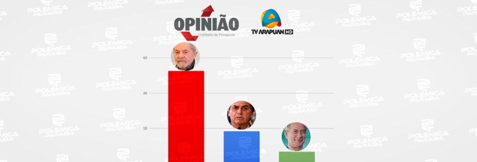 WhatsApp Image 2021 08 30 at 13.13.33 - PESQUISA ARAPUAN/OPINIÃO: Lula lidera primeira pesquisa eleitoral na Paraíba para presidente da república em 2022; veja os números