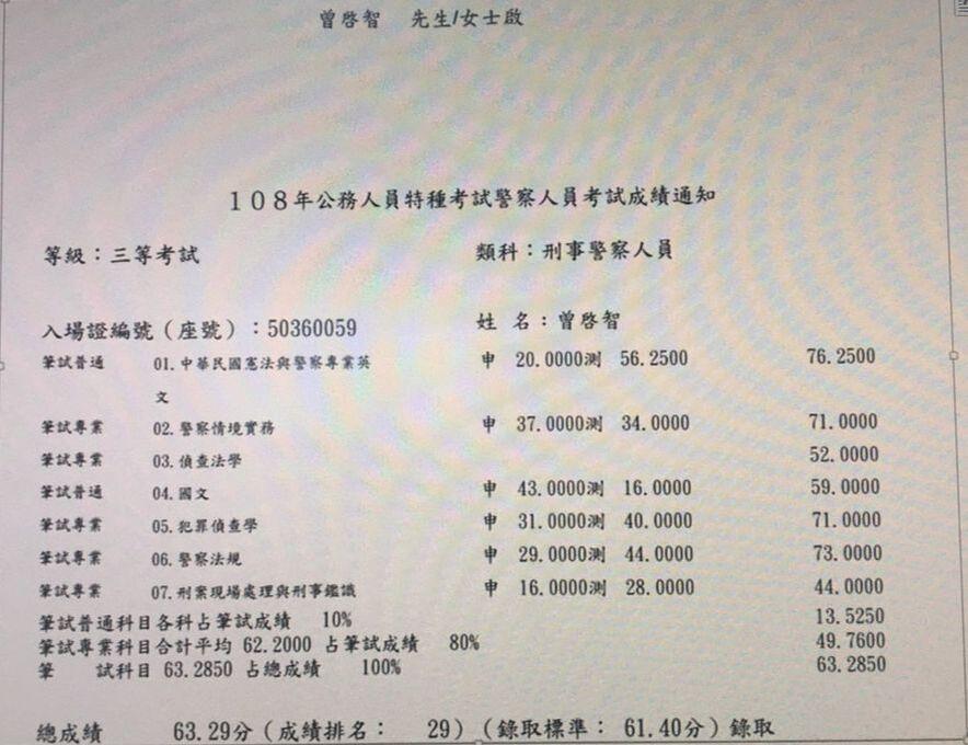 108年三等刑事 曾啓智(專29期)上榜心得分享 - 高見公職‧警察考試權威補習班