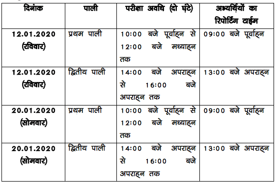 Bihar Police Admit Card 2020