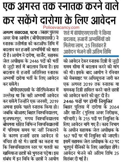 Bihar SI Bharti 2019