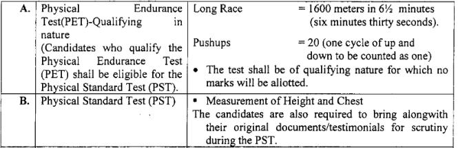 JK Police Physical 2020 Details