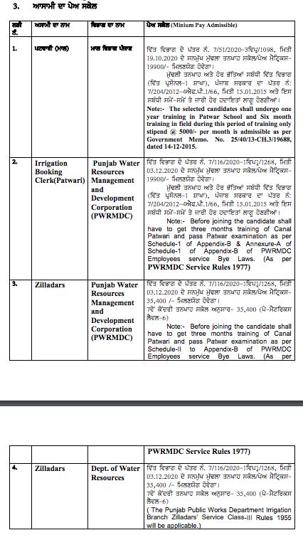 Punjab Patwari Salary 2021