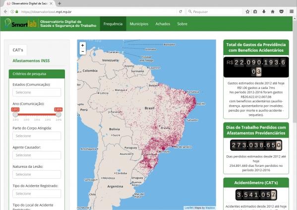 Resultado de imagem para Observatório Digital de Saúde e Segurança do Trabalho