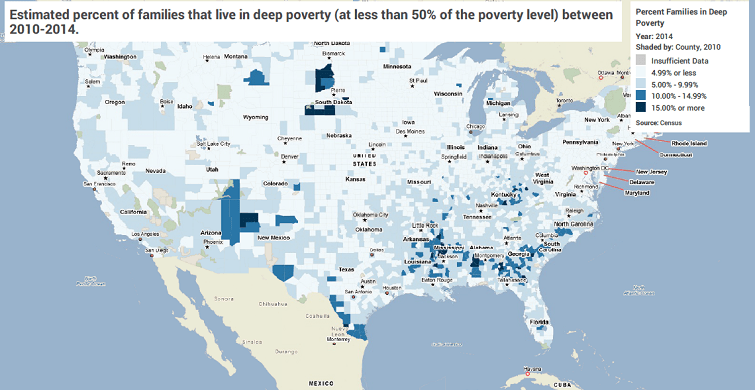 Poverty & Deep Poverty Comparison