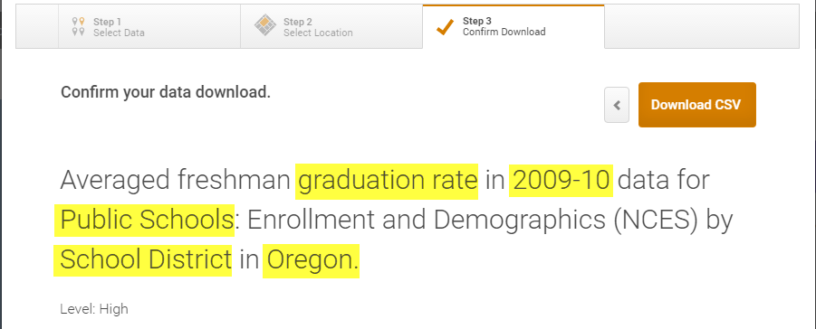 graduation-rates-and-high-schools-confirmation2