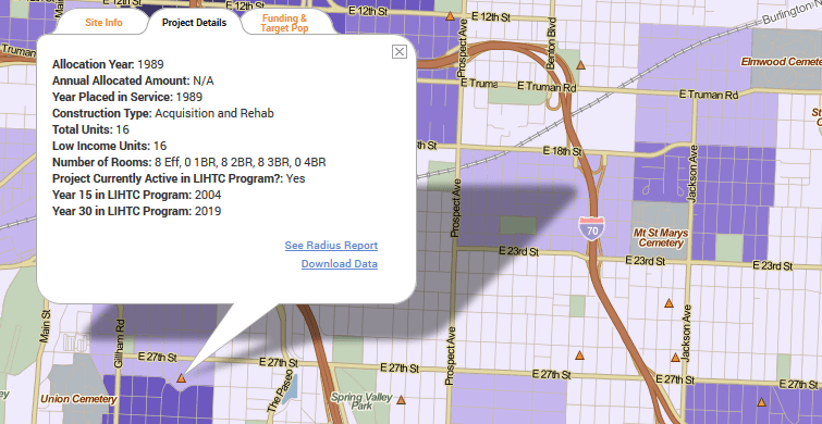 LIHTC points on a map of Kansas City.