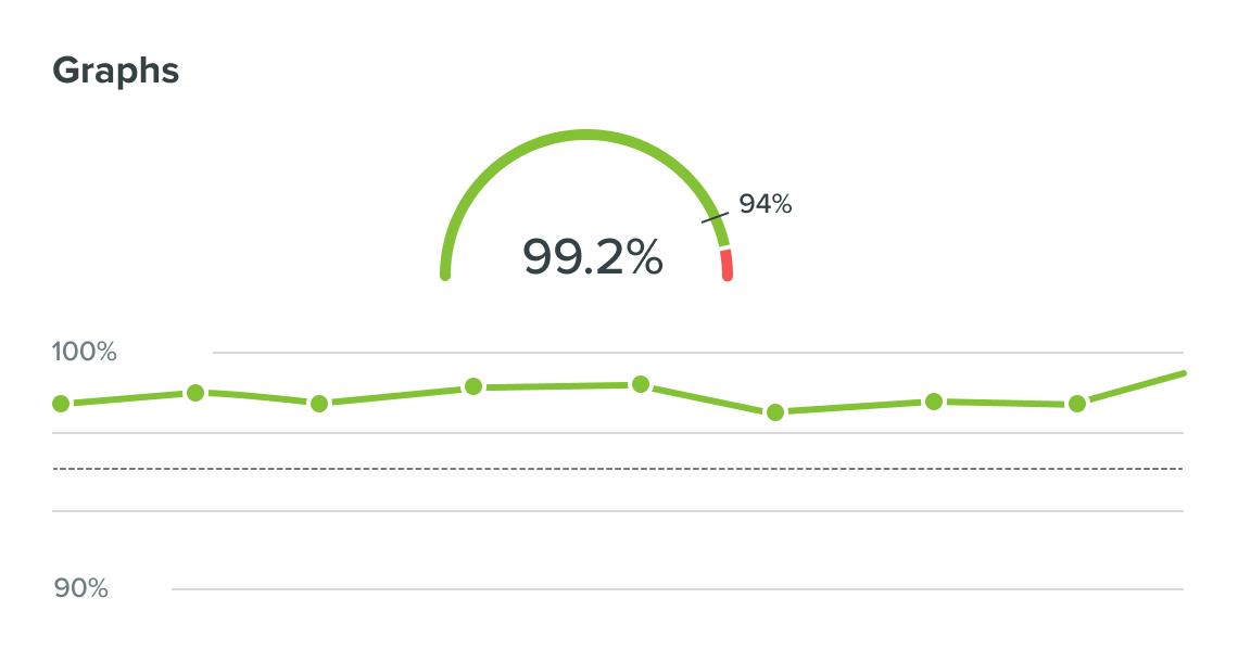 graphs-1-3