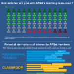 Chart of the Month: Teaching Resources