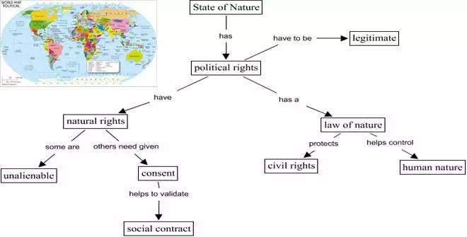 elements of state in political science