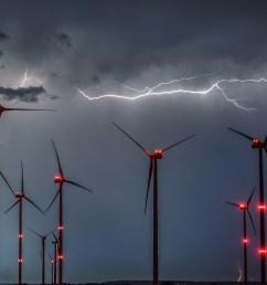 home built wind generator transfer switch wiring [ 3260 x 2103 Pixel ]