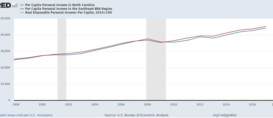 No, tax cuts didn't lead to broad prosperity