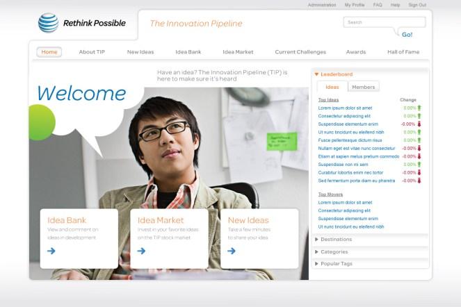 AT&T Innovation Pipeline