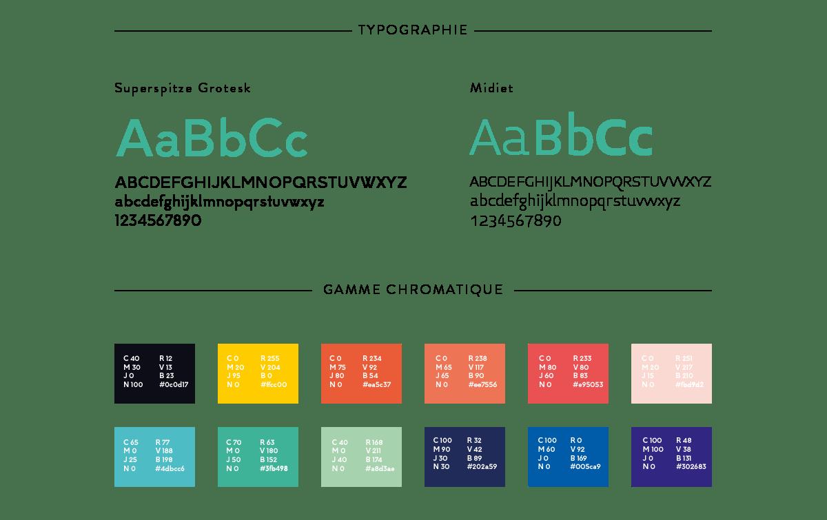 10i2La Architecture - typographie et gamme chromatique