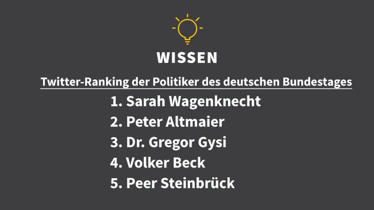 DigitalesLeben_Politik_Bundestag