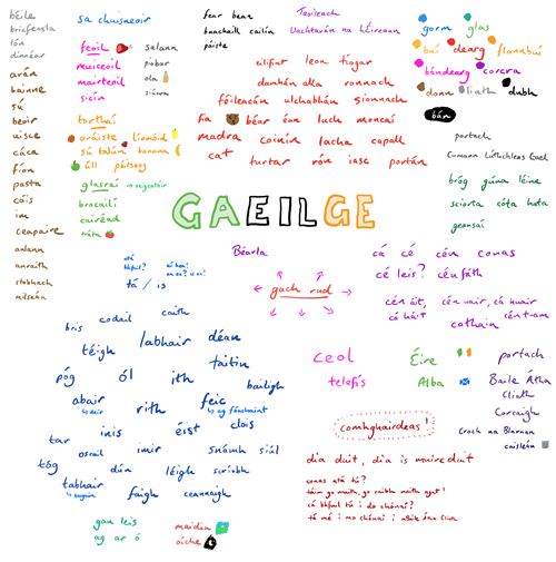 A brain dump of elementary Irish