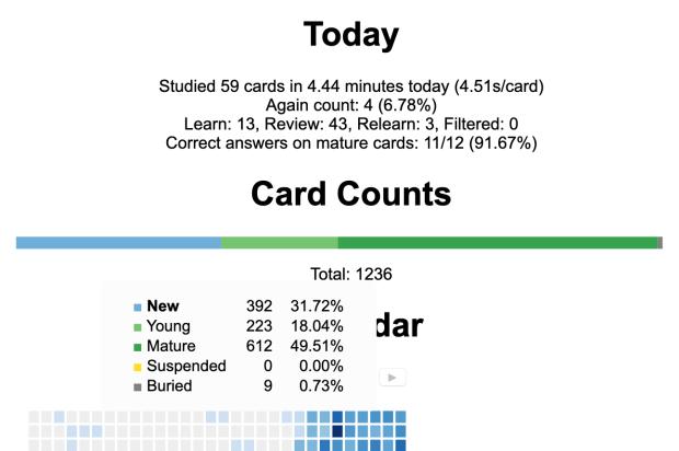 Anki Stats: Card Counts