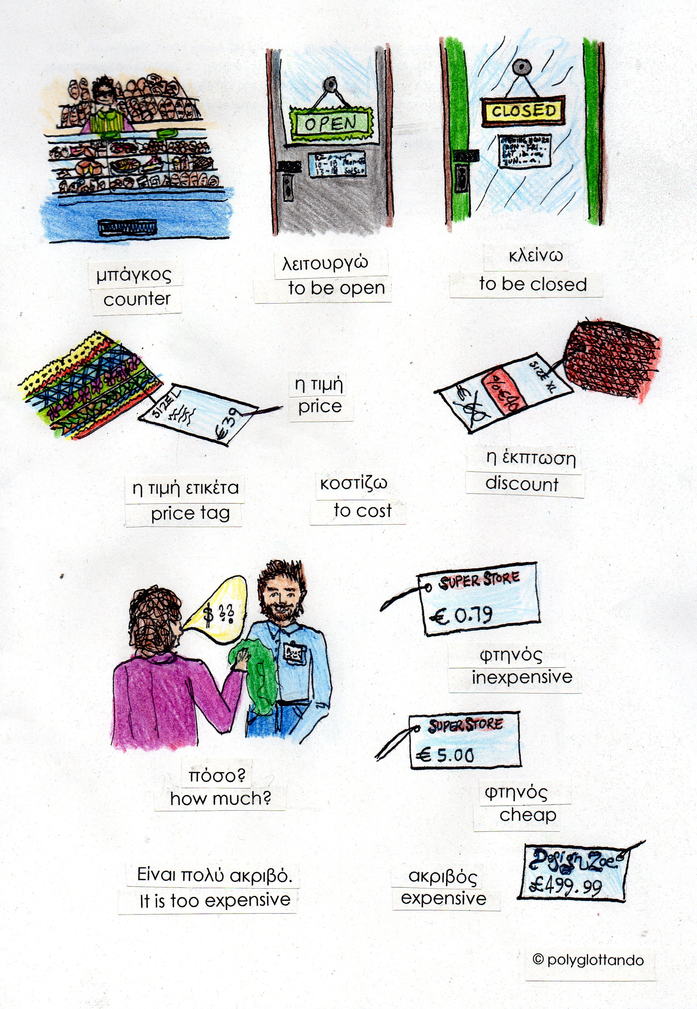 Visual Learning Resources