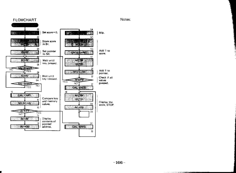 Tandy/Radio Shack Microcomputer Trainer Kit Manual