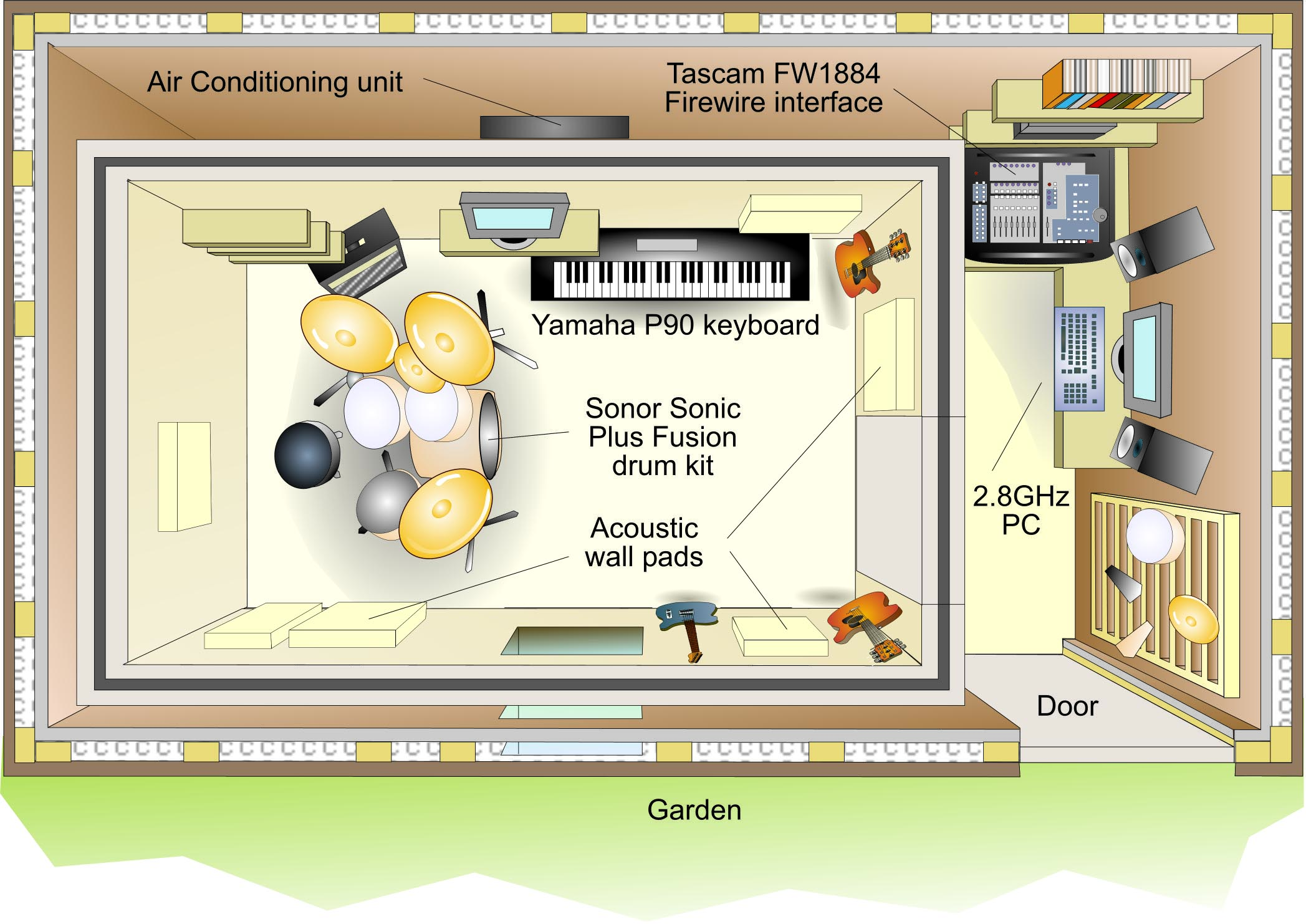Luxury How to soundproof A Room