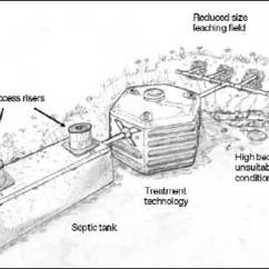 French Drain Design Diagram 3 Phase Ammeter Selector Switch Wiring Your Septic System