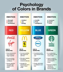 color-psychology-in-brands_5301b67d75d90
