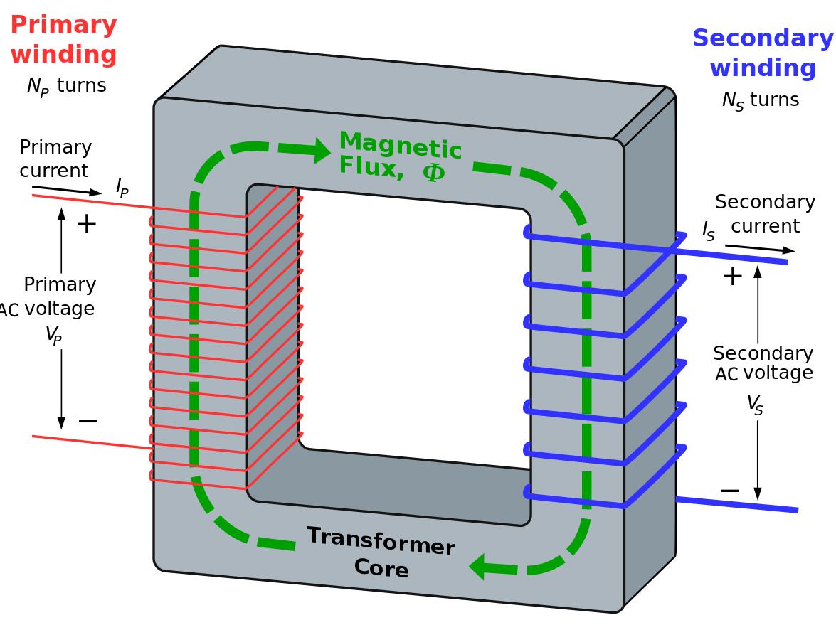 Transformer Polytechnic Hub