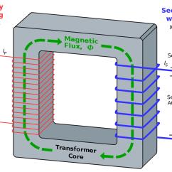 3 Phase Ups Wiring Diagram Circuit Vs Bcm Transformer - Polytechnic Hub