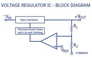 What is voltage regulator?  Polytechnic Hub