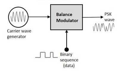 Ic 741 Pin Diagram, Ic, Free Engine Image For User Manual