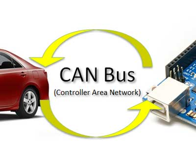 Usb Hub Wiring Diagram Advantages And Disadvantages Of Controller Area Network