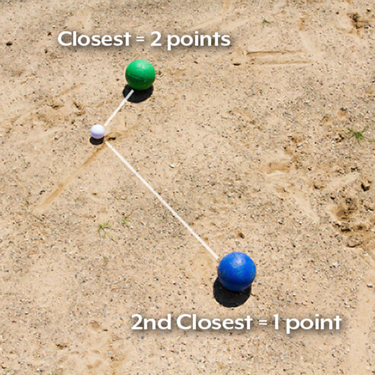 Bocce-Ball-Scoring-1-POLYWOOD-Blog