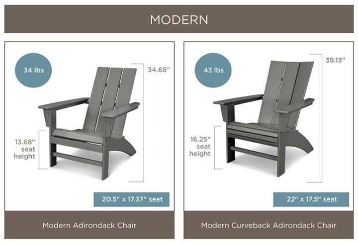 POLYWOOD Modern Adirondack Comparison