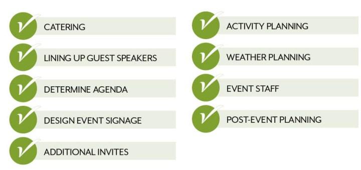 Checklist v2