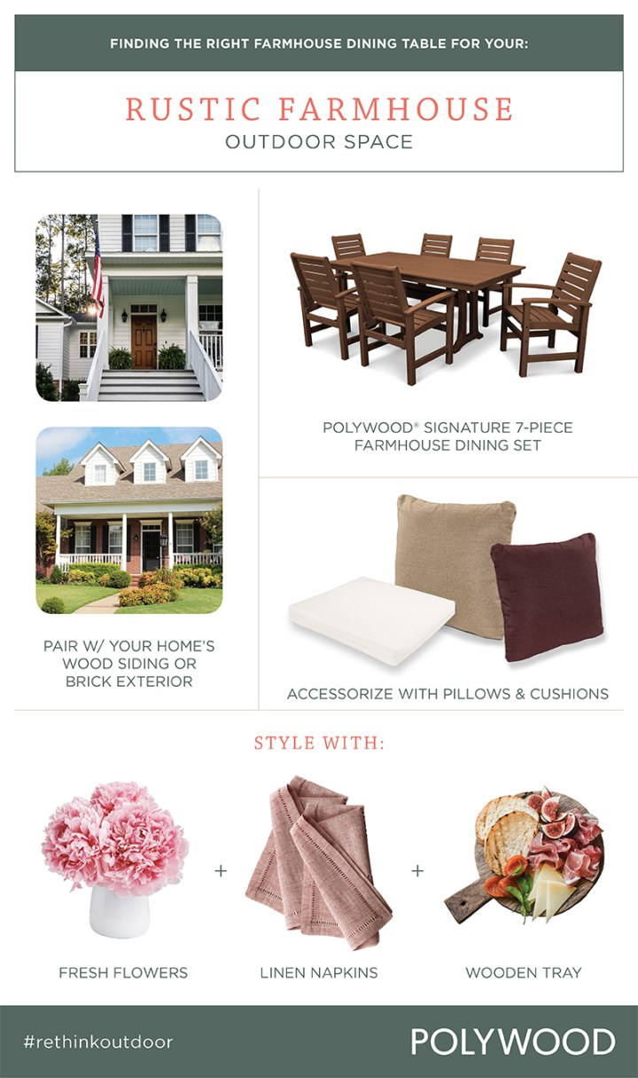 Fine Defining Your Outdoor Farmhouse Style Polywood Blog Beutiful Home Inspiration Truamahrainfo