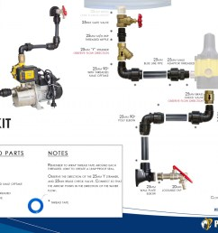 click the image below for pump kit installation diagram  [ 1920 x 1358 Pixel ]