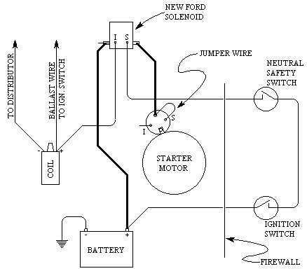 Ford Solenoid wiring?resize=438%2C397 diagrams 880710 ford starter solenoid wiring diagram 1992 ford ford aod neutral safety switch wiring diagram at fashall.co